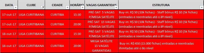 Satélites BSOP na Liga Curitibana