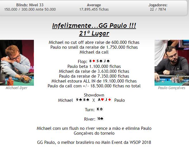 Eliminação Paulo Gonçalves no Main Event da WSOP
