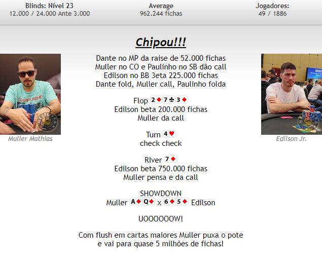 Pote de chip leader - BSOP SP