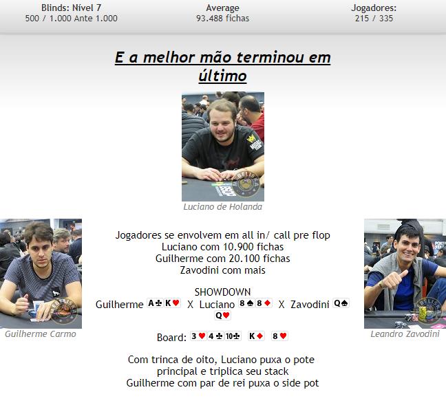 Luciano Hollanda triplica stack no High Roller do BSOP Millions