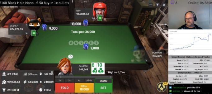 Lyle Bateman - Streamer de poker no Twitch