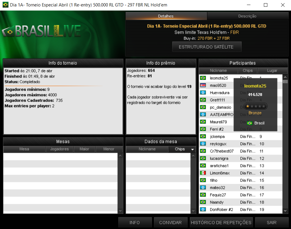 Lobby do Dia 1A do Esperical de Abril do Brasil Poker Live