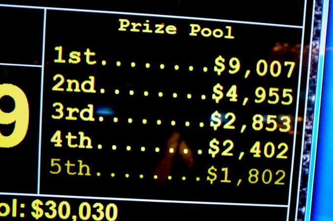 Estrutura de premiação - Prize pool