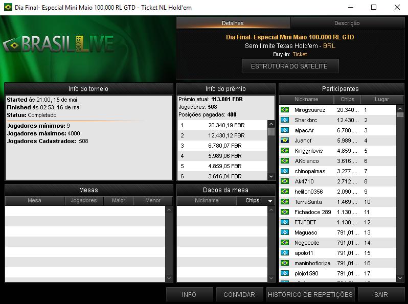 Resultado do Dia Final do Mini Stack do Brasil Poker LIve
