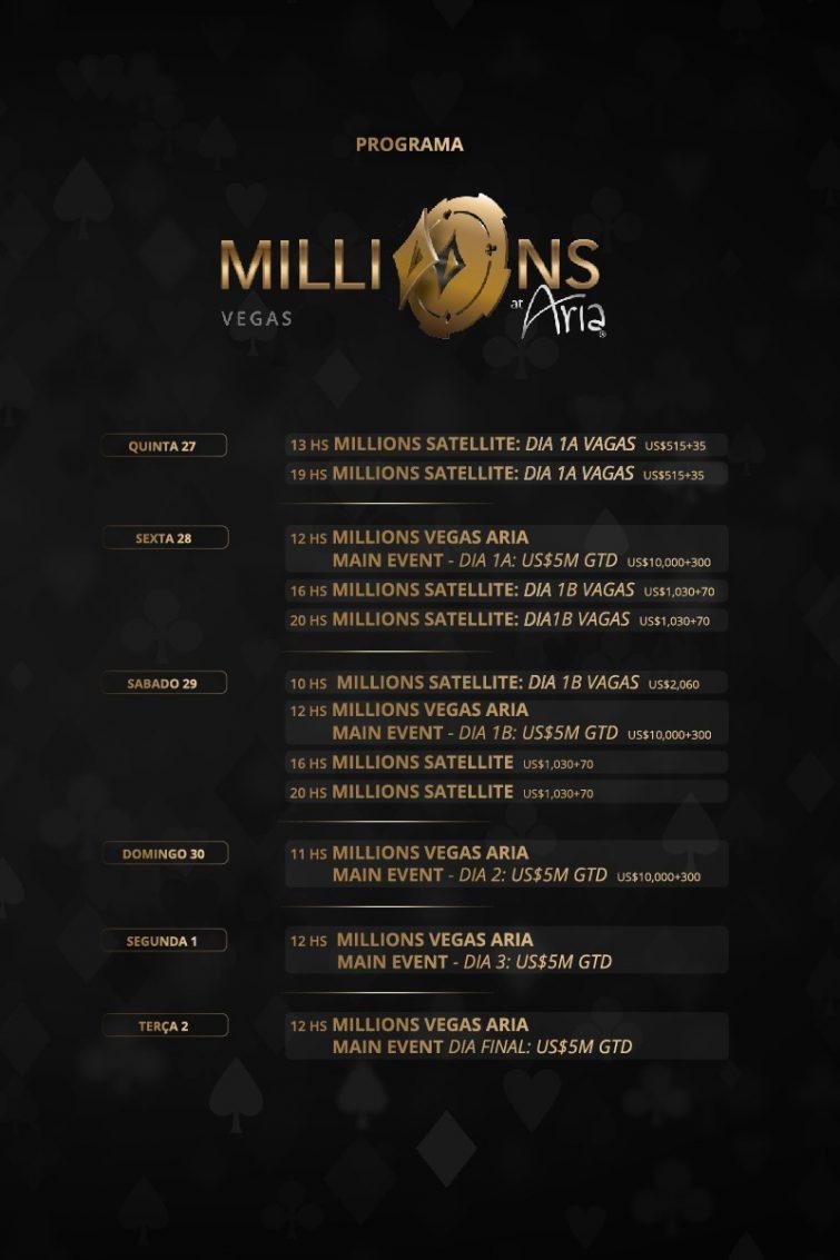 Cronograma MILLIONS Las Vegas