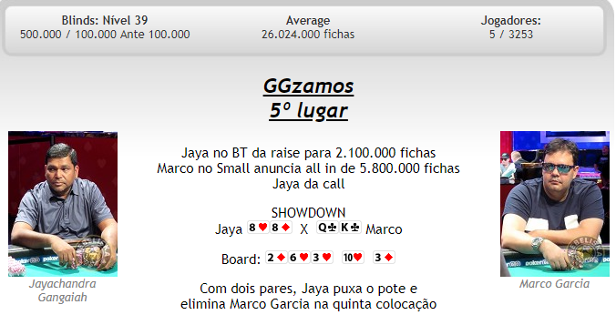 Marco Garcia eliminação