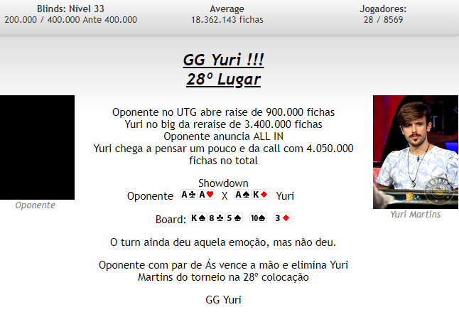 Yuri Martins eliminado do Main Event da WSOP