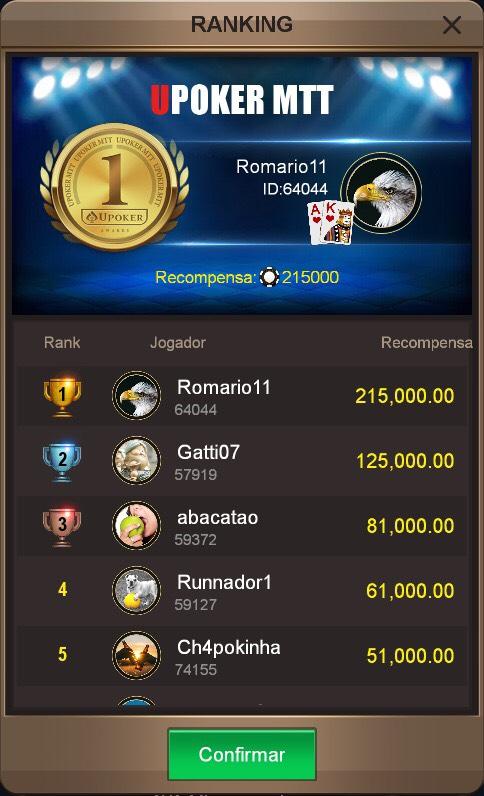 Primeiros colocados do H2 Million da Liga Online H2 Brasil