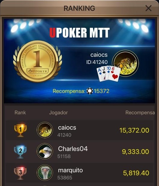 Pódio do Super 500 50k da Liga Online H2 Brasil