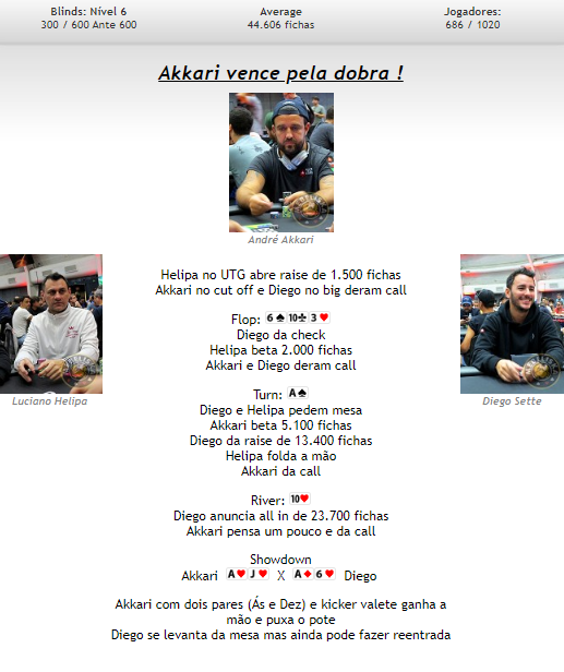 André Akkari acerta call no Main Event do BSOP Millions