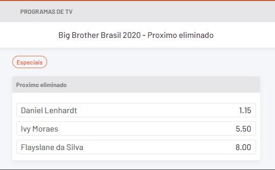 Odds BBB - BetWarrior