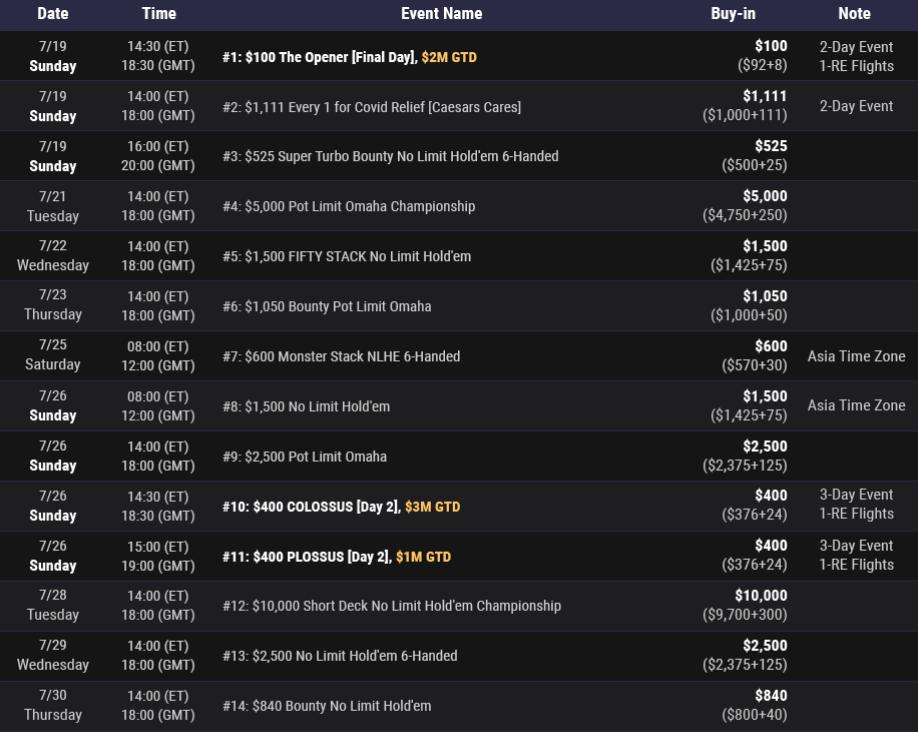 Cronograma WSOP Online