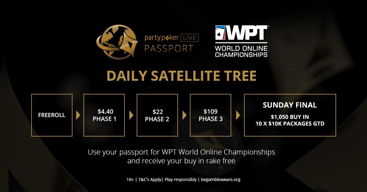 Caminho de satélites WPT - partypoker