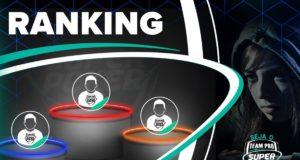 Ranking de junho - SuperPoker Team Pro