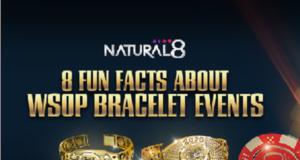 Oito fatos sobre a WSOP Online 2020 no Natural8