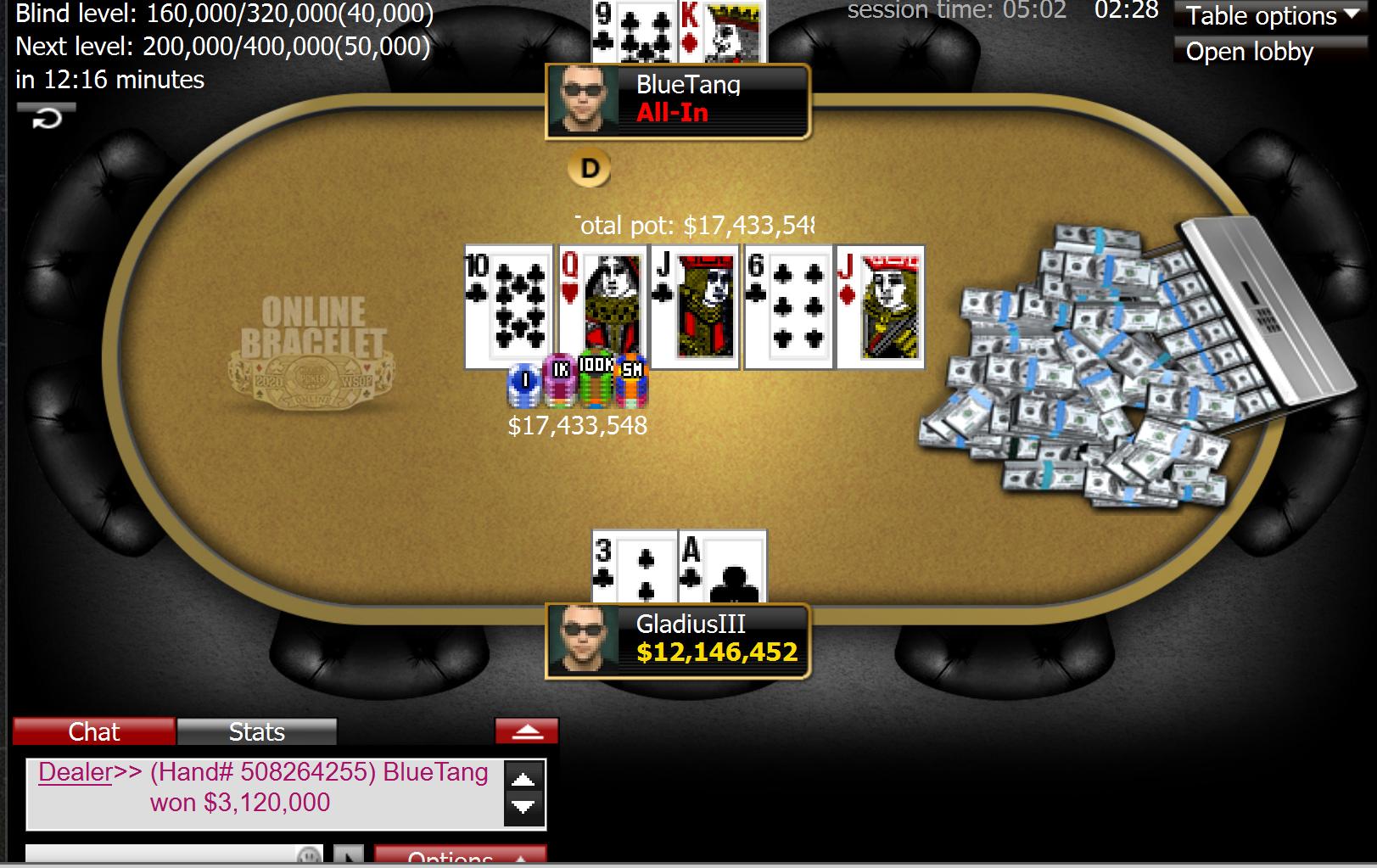 Alan Goehring campeão do Evento #8 da WSOP Online
