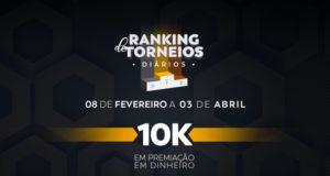 """""""Ranking de Torneios Diários"""" é uma disputa a mais para os competidores do H2 Club Campinas"""